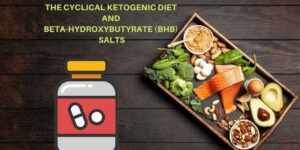 exogenous ketones BHB Beta-Hydroxybutyrate